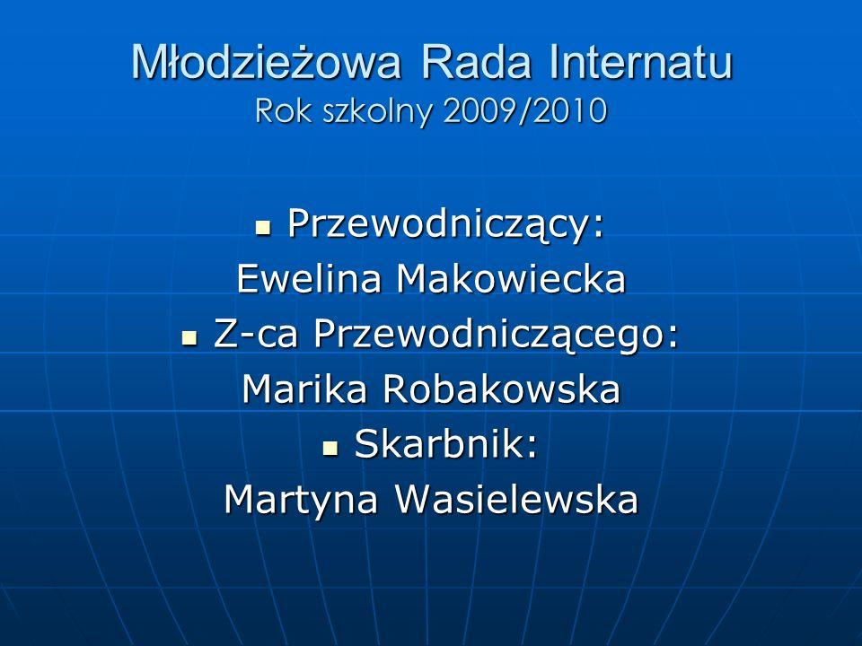 Młodzieżowa Rada Internatu Rok szkolny 2009/2010