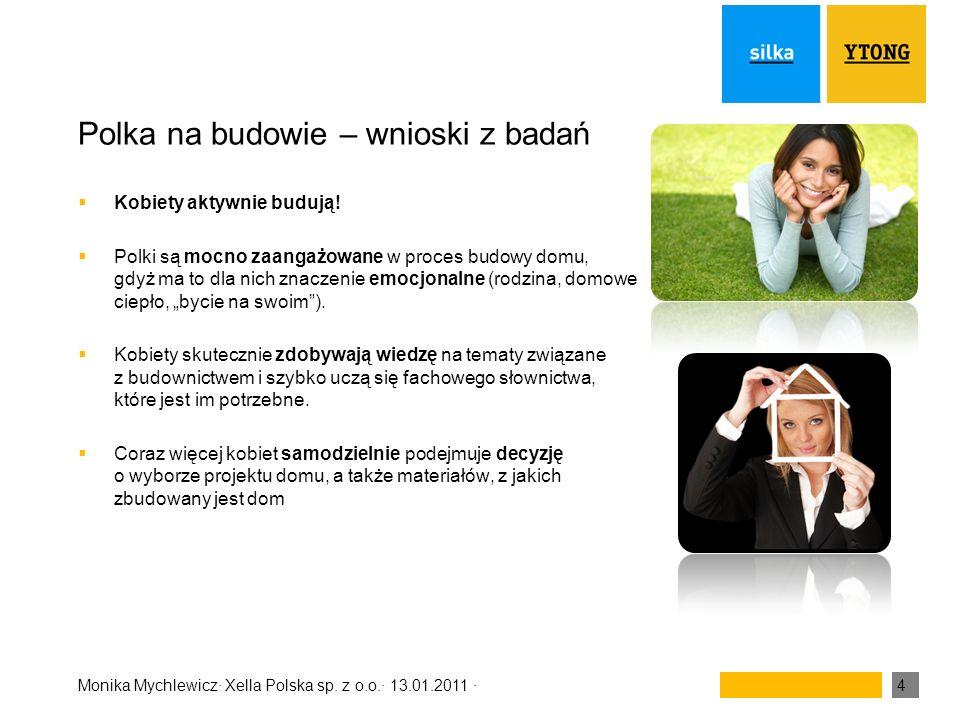 Polka na budowie – wnioski z badań
