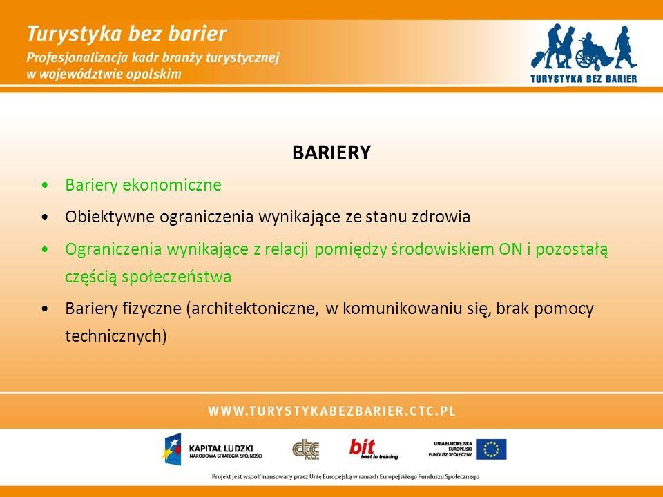 BARIERY Bariery ekonomiczne