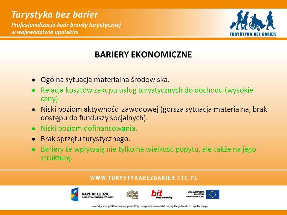 BARIERY EKONOMICZNE Ogólna sytuacja materialna środowiska.