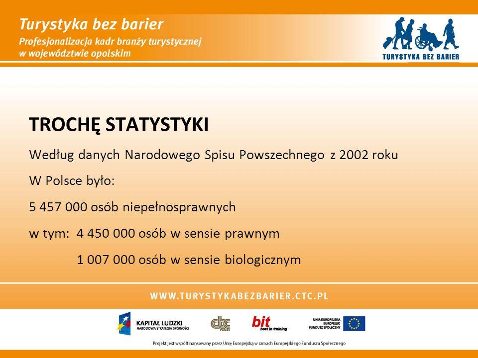 TROCHĘ STATYSTYKI Według danych Narodowego Spisu Powszechnego z 2002 roku. W Polsce było: 5 457 000 osób niepełnosprawnych.