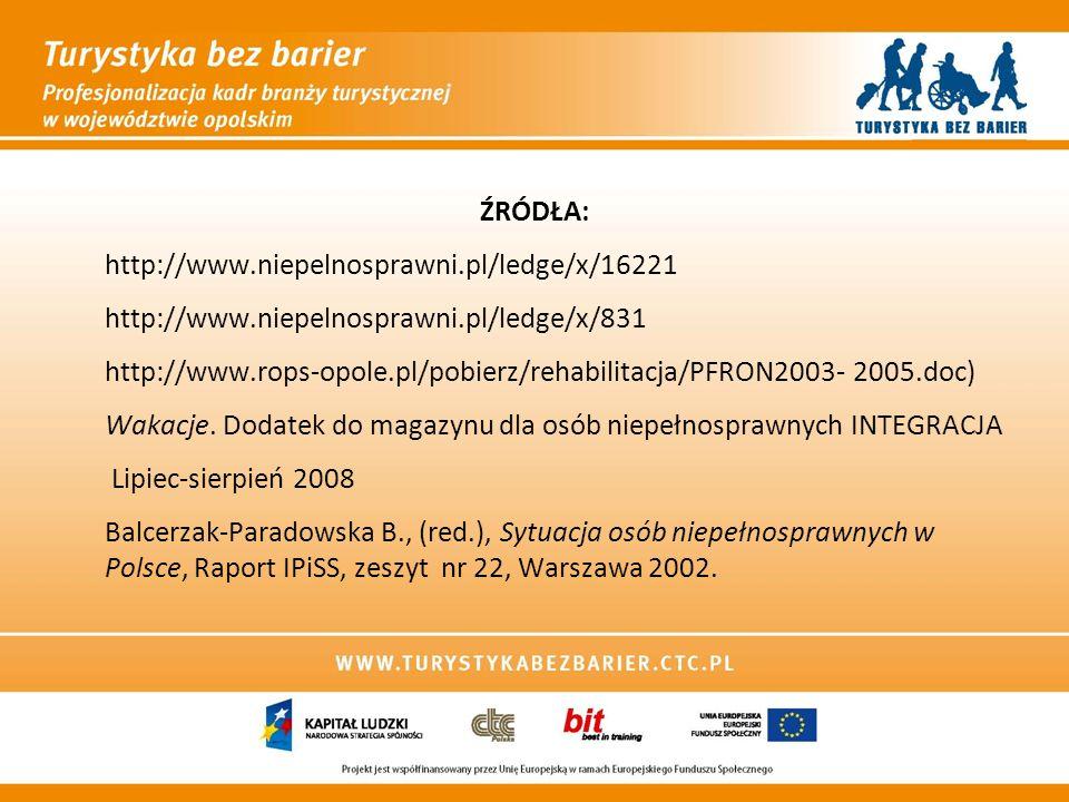 ŹRÓDŁA: http://www. niepelnosprawni. pl/ledge/x/16221 http://www