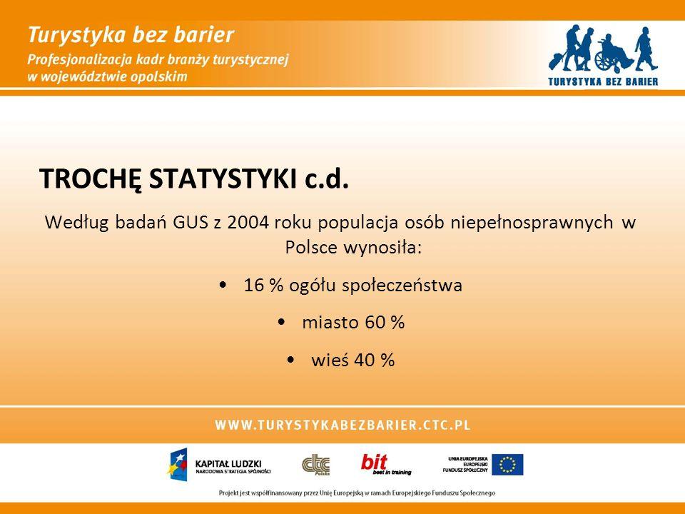 TROCHĘ STATYSTYKI c.d. Według badań GUS z 2004 roku populacja osób niepełnosprawnych w Polsce wynosiła: