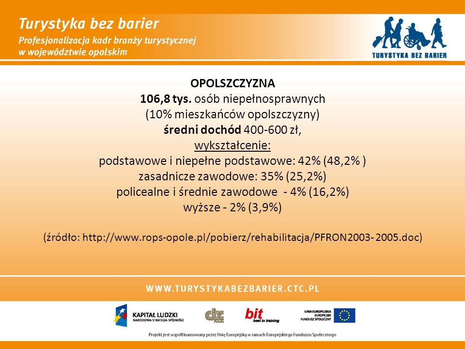 106,8 tys. osób niepełnosprawnych (10% mieszkańców opolszczyzny)