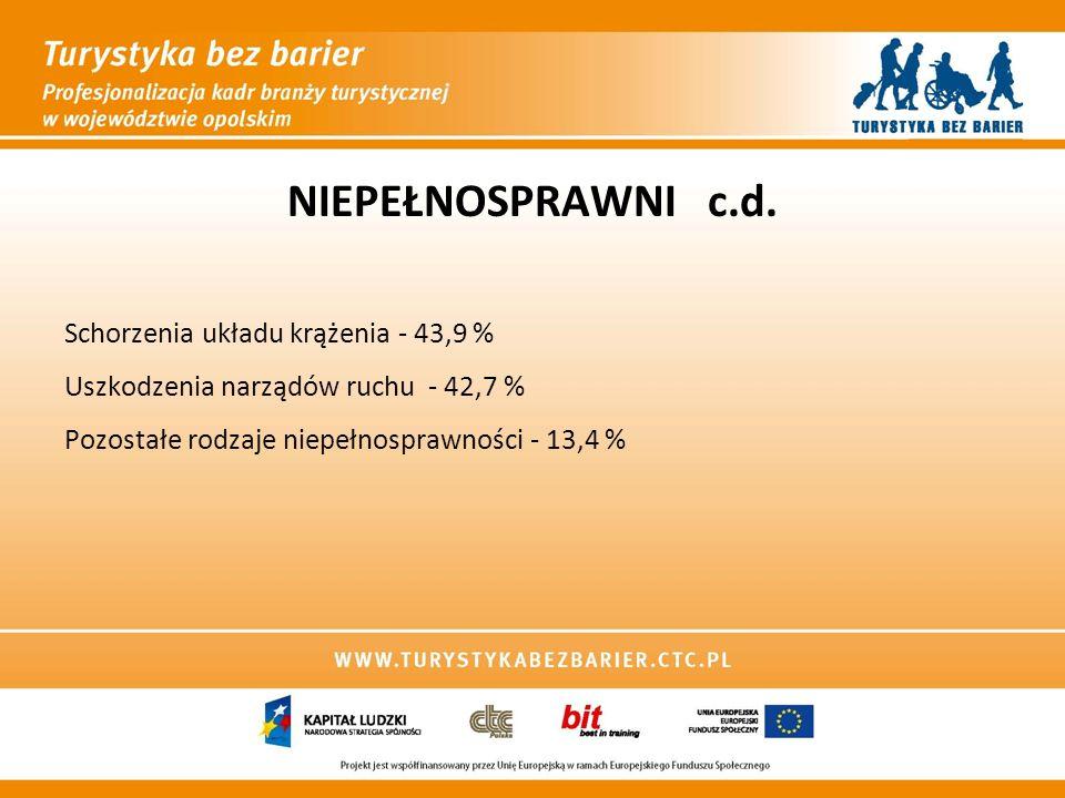 NIEPEŁNOSPRAWNI c.d. Schorzenia układu krążenia - 43,9 %