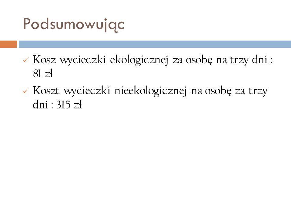 Podsumowując Kosz wycieczki ekologicznej za osobę na trzy dni : 81 zł