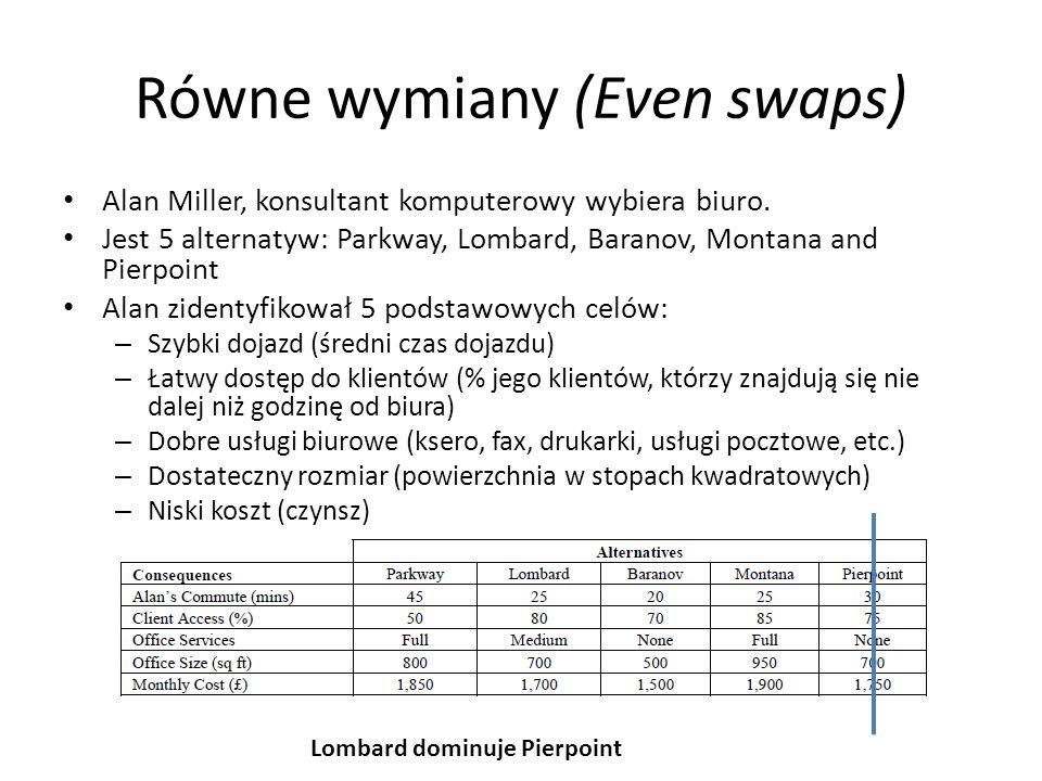Równe wymiany (Even swaps)