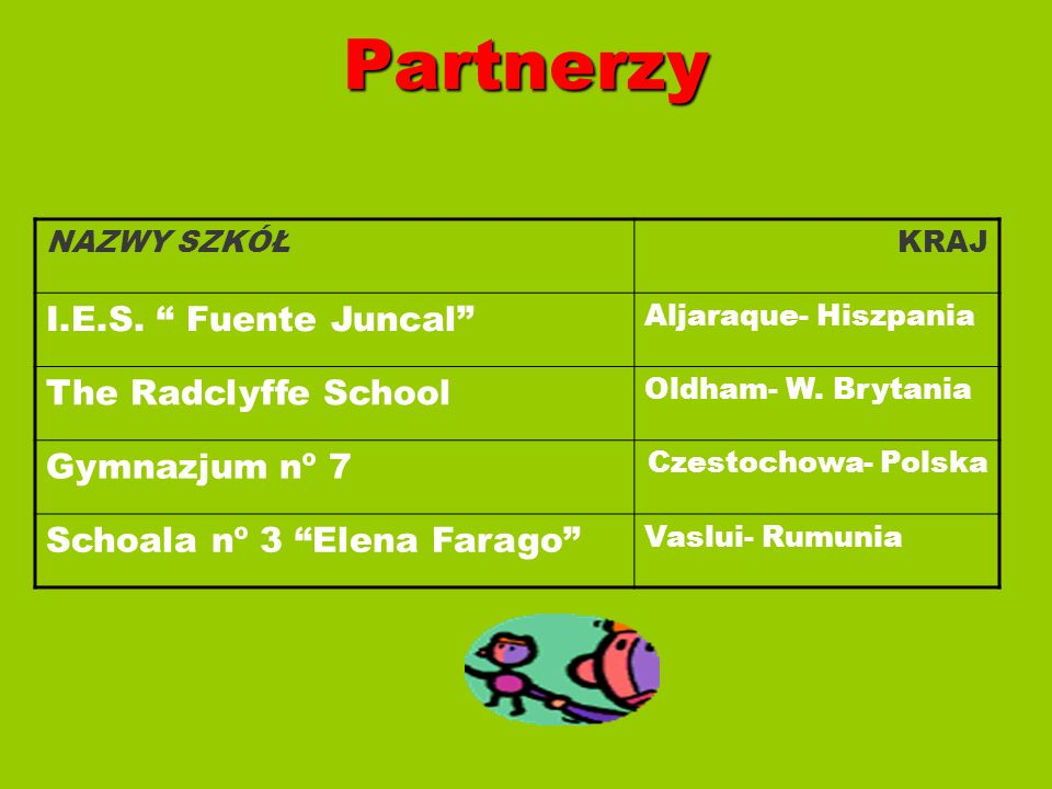 Partnerzy I.E.S. Fuente Juncal The Radclyffe School Gymnazjum nº 7