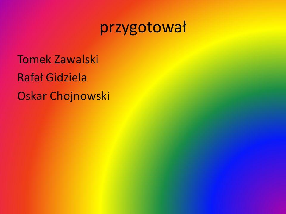 przygotował Tomek Zawalski Rafał Gidziela Oskar Chojnowski