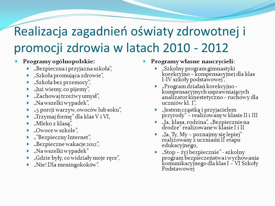 Realizacja zagadnień oświaty zdrowotnej i promocji zdrowia w latach 2010 - 2012