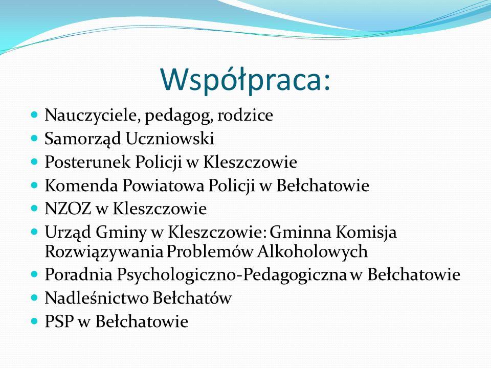Współpraca: Nauczyciele, pedagog, rodzice Samorząd Uczniowski