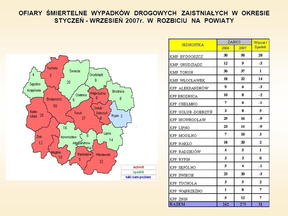 OFIARY ŚMIERTELNE WYPADKÓW DROGOWYCH ZAISTNIAŁYCH W OKRESIE STYCZEŃ - WRZESIEŃ 2007r.