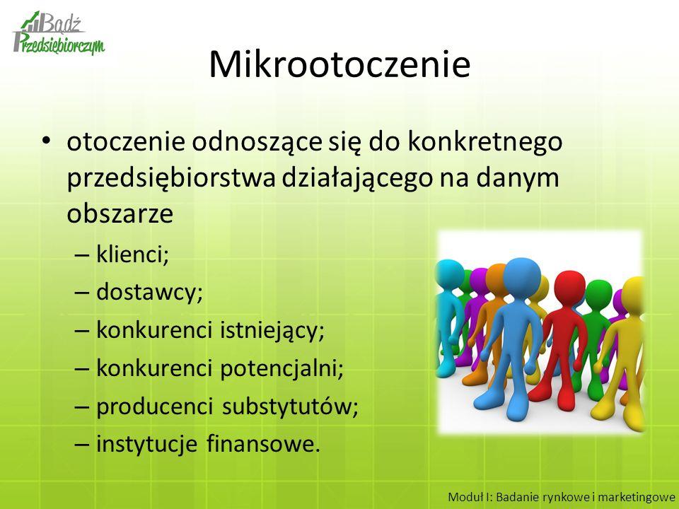 Mikrootoczenieotoczenie odnoszące się do konkretnego przedsiębiorstwa działającego na danym obszarze.