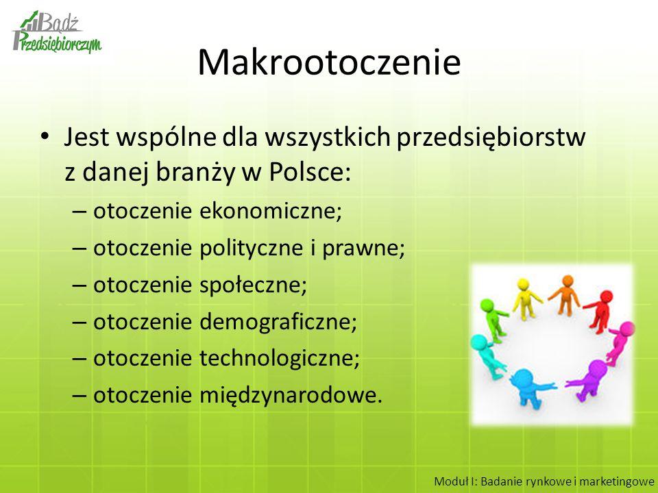 MakrootoczenieJest wspólne dla wszystkich przedsiębiorstw z danej branży w Polsce: otoczenie ekonomiczne;