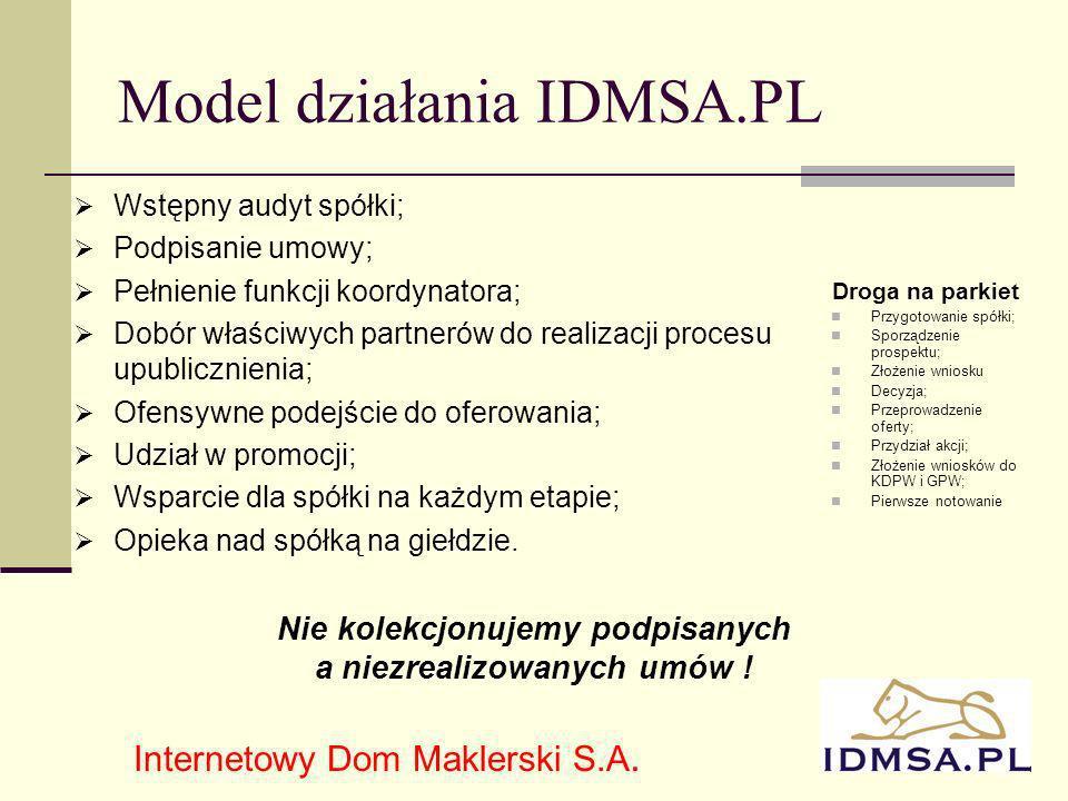 Model działania IDMSA.PL