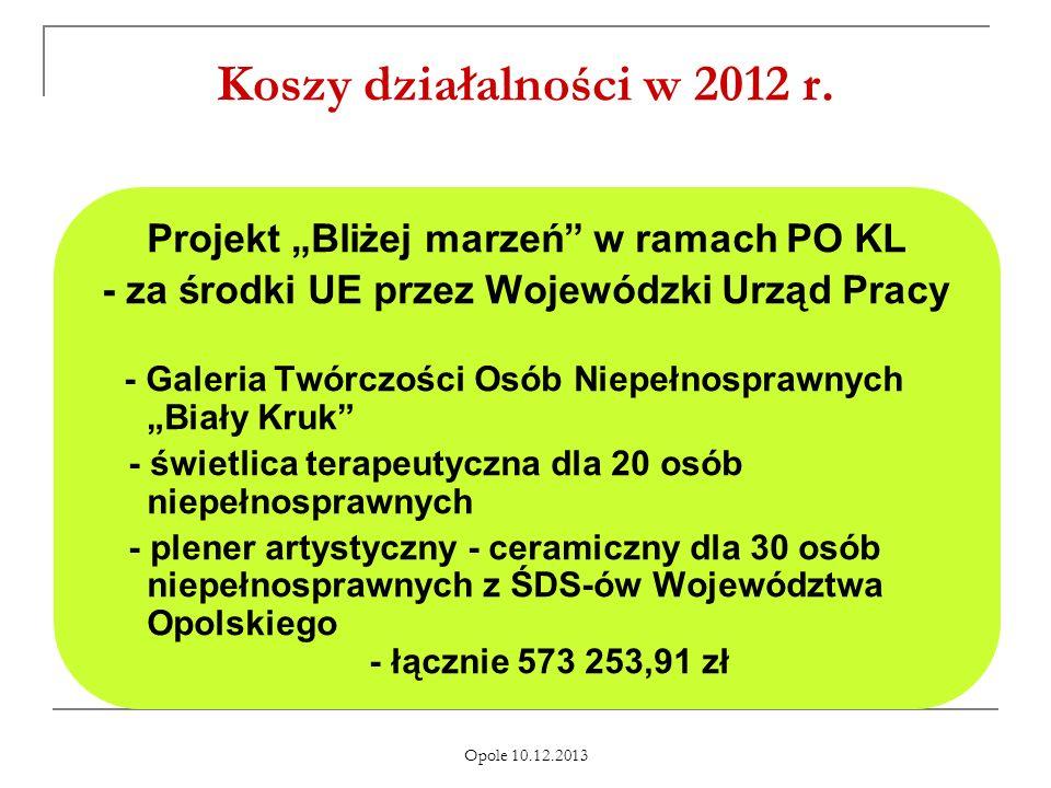 """Koszy działalności w 2012 r. Projekt """"Bliżej marzeń w ramach PO KL"""