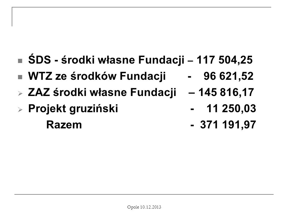 ŚDS - środki własne Fundacji – 117 504,25
