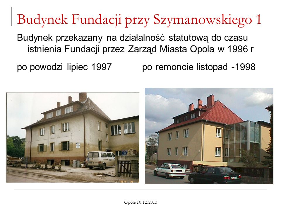 Budynek Fundacji przy Szymanowskiego 1