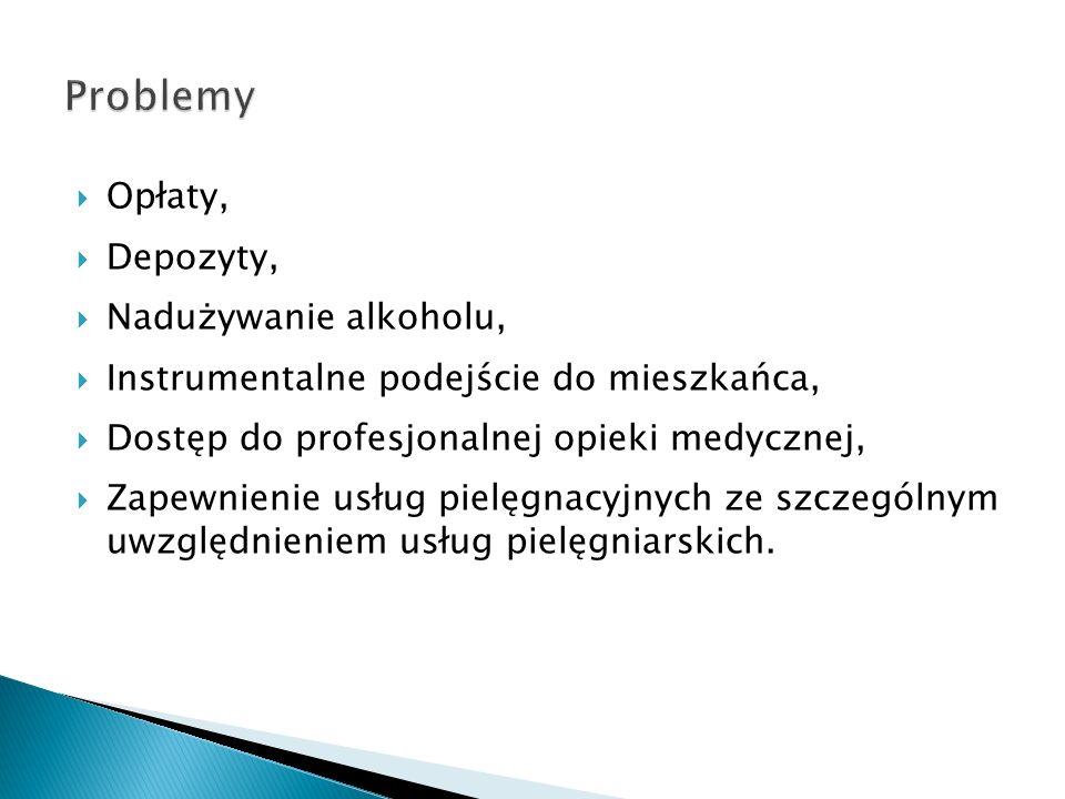 Problemy Opłaty, Depozyty, Nadużywanie alkoholu,