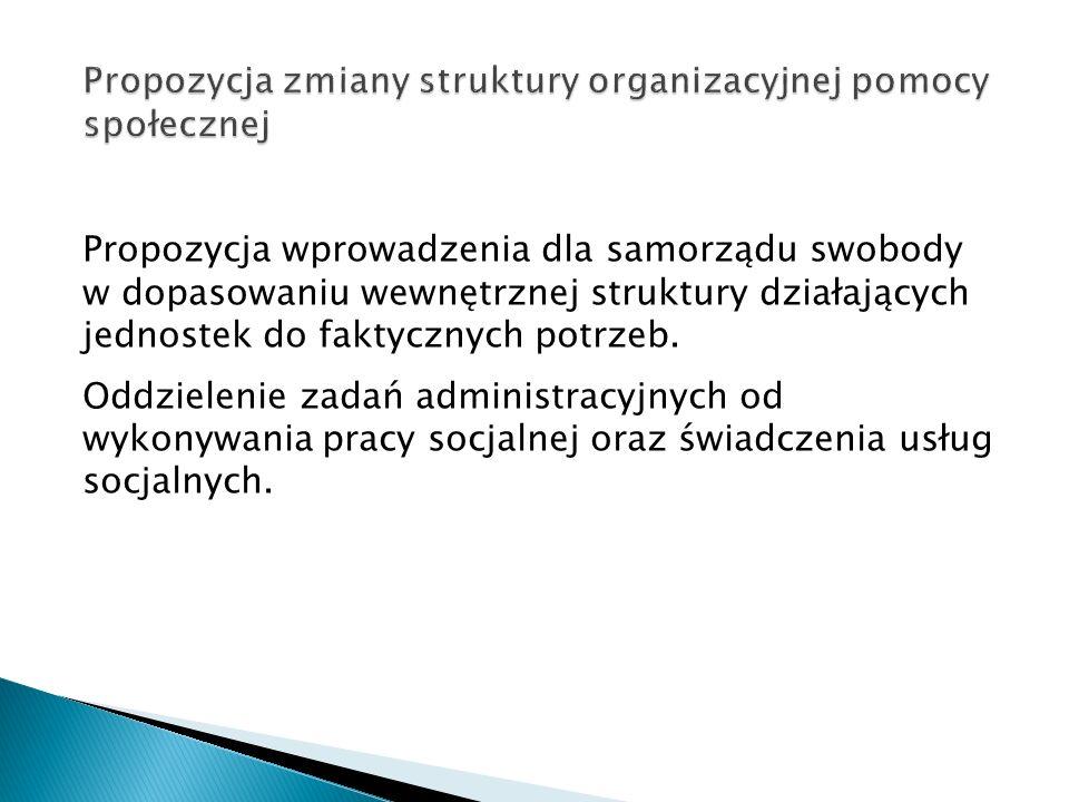 Propozycja zmiany struktury organizacyjnej pomocy społecznej