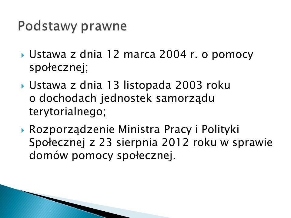 Podstawy prawne Ustawa z dnia 12 marca 2004 r. o pomocy społecznej;