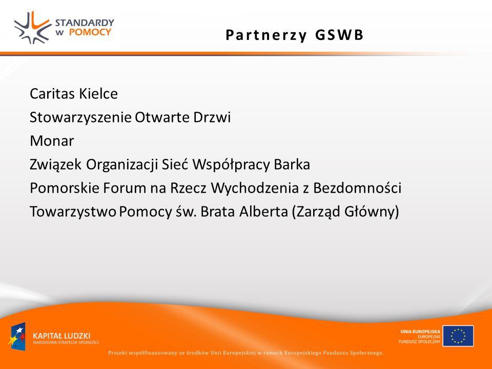 Partnerzy GSWB