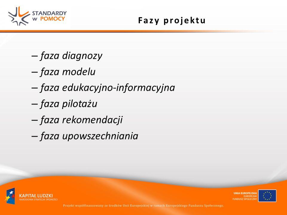 faza edukacyjno-informacyjna faza pilotażu faza rekomendacji