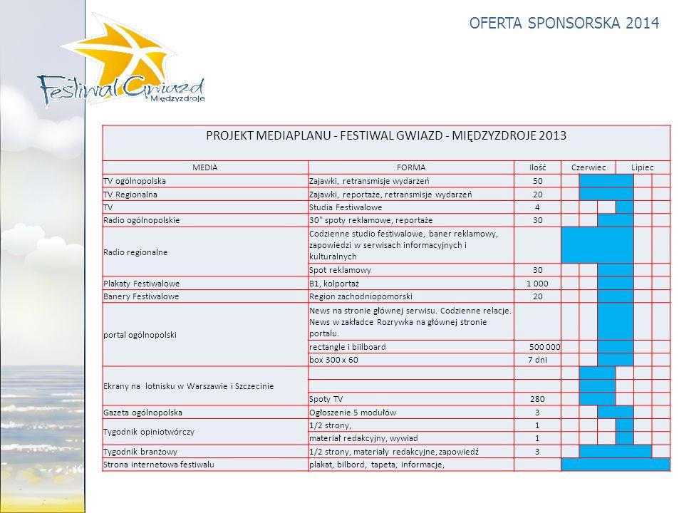 PROJEKT MEDIAPLANU - FESTIWAL GWIAZD - MIĘDZYZDROJE 2013