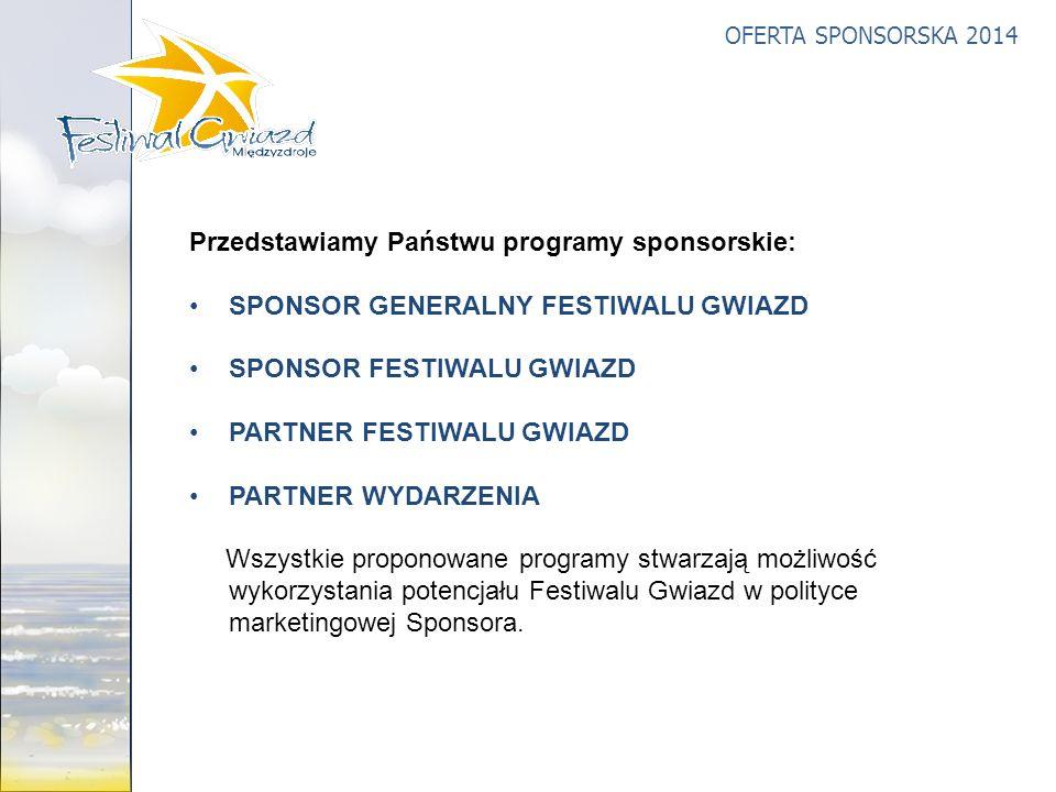 Przedstawiamy Państwu programy sponsorskie: