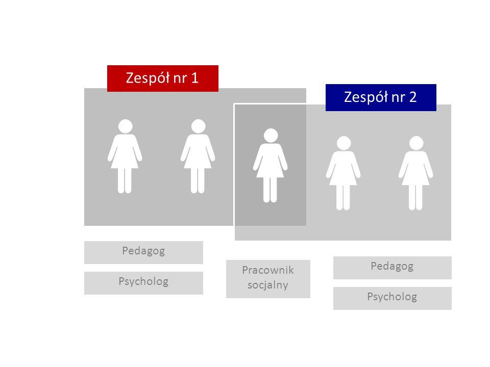 Zespół nr 1 Zespół nr 2 Pedagog Pedagog Pracownik socjalny Psycholog
