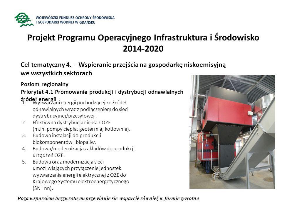 Projekt Programu Operacyjnego Infrastruktura i Środowisko 2014-2020