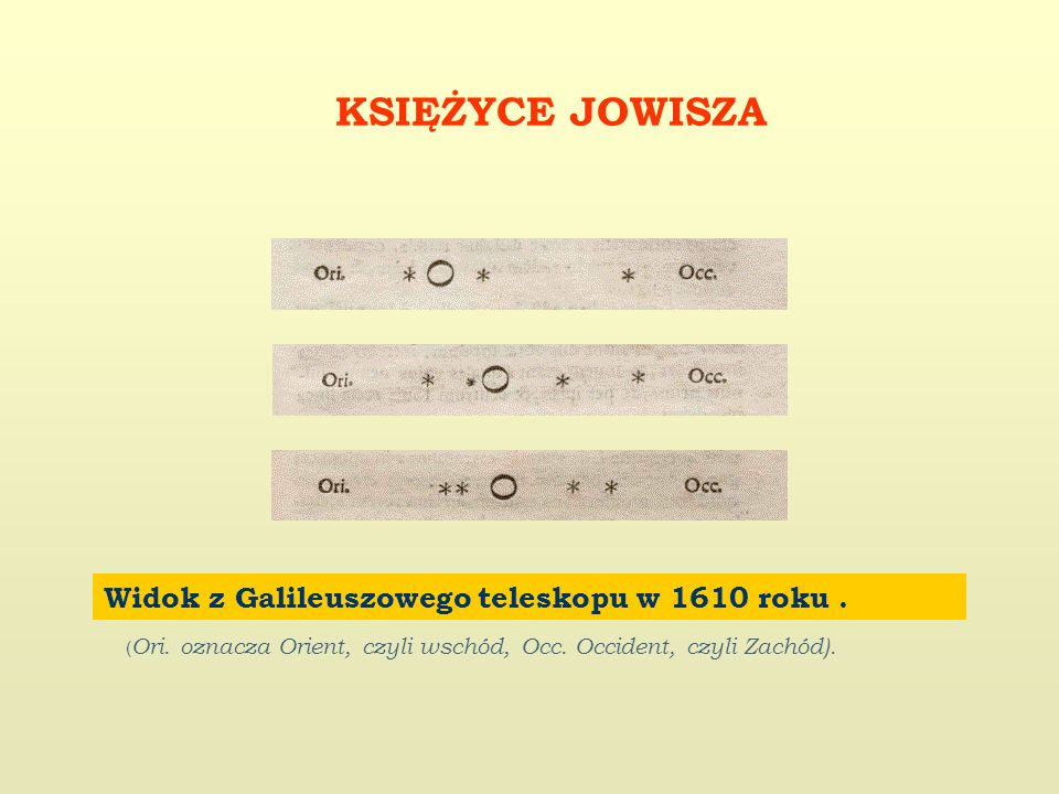 KSIĘŻYCE JOWISZA Widok z Galileuszowego teleskopu w 1610 roku .