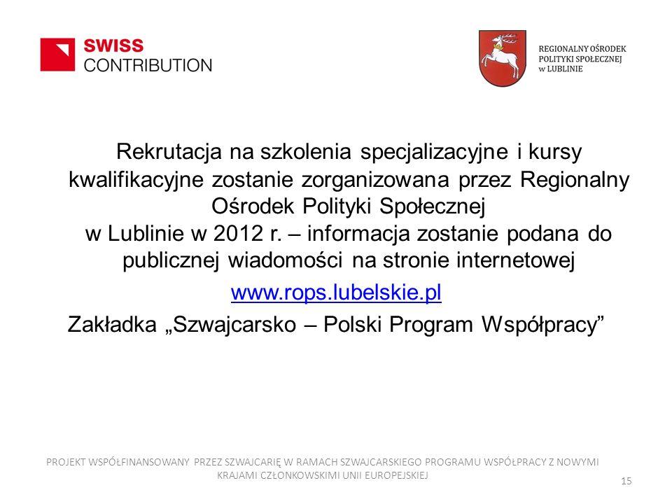 """Zakładka """"Szwajcarsko – Polski Program Współpracy"""
