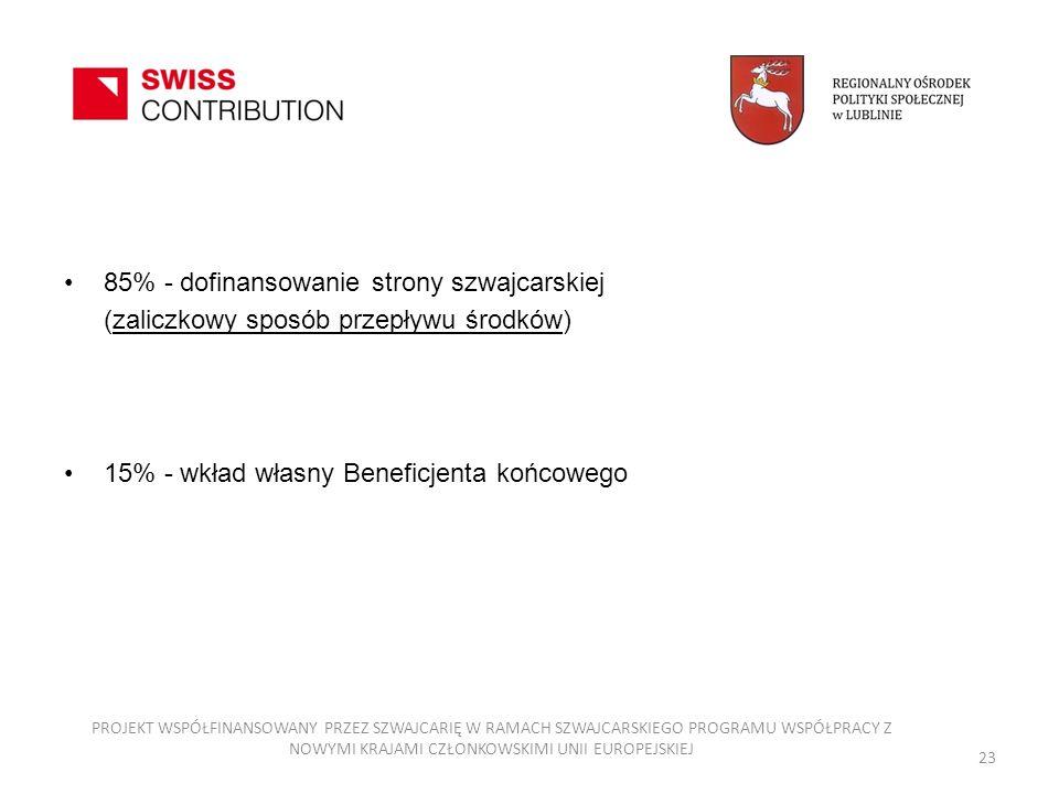 85% - dofinansowanie strony szwajcarskiej