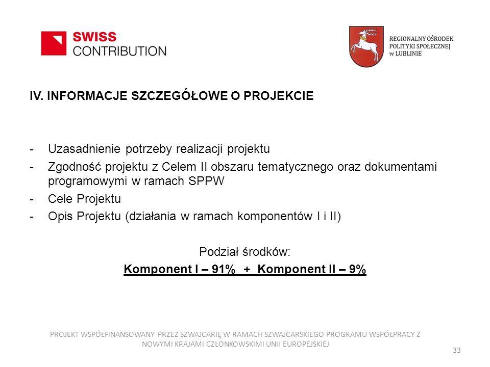 Komponent I – 91% + Komponent II – 9%