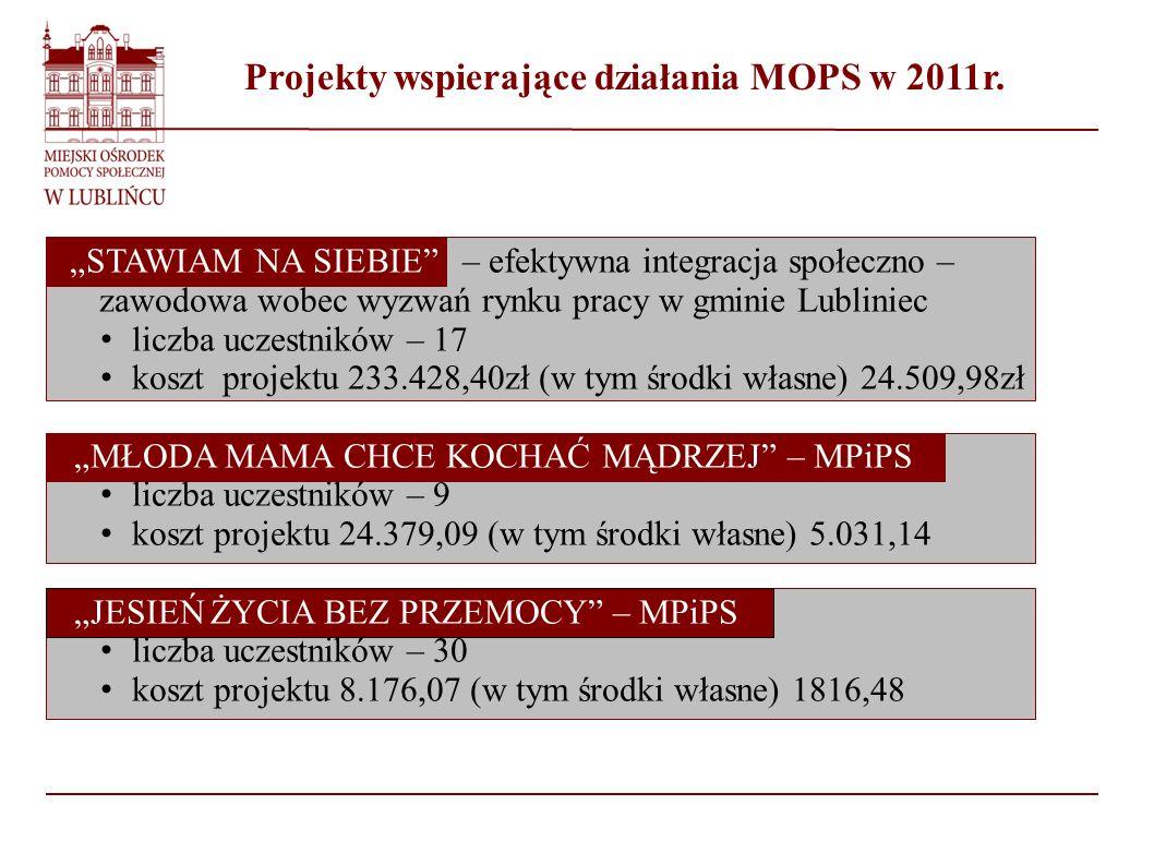 Projekty wspierające działania MOPS w 2011r.