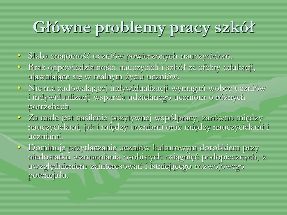 Główne problemy pracy szkół