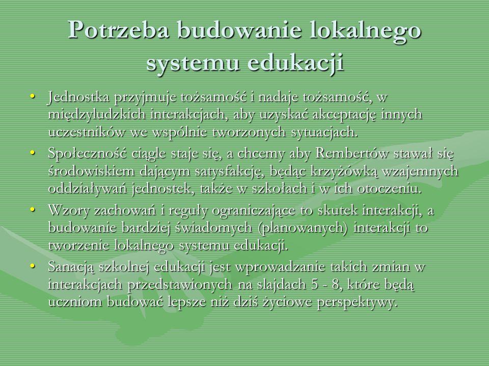 Potrzeba budowanie lokalnego systemu edukacji