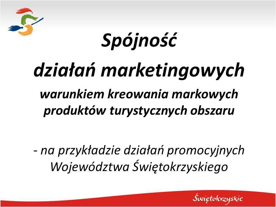 Spójność działań marketingowych