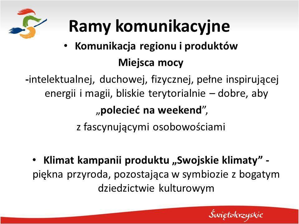 Komunikacja regionu i produktów