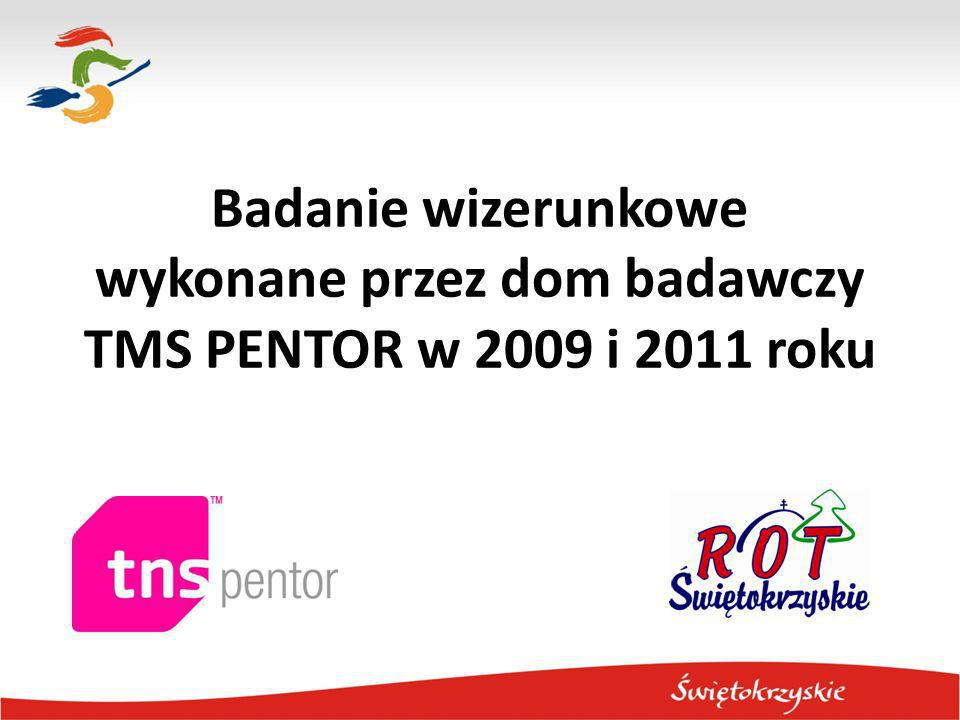 Regionalny Program Operacyjny Województwa Świętokrzyskiego na lata 2007-2013