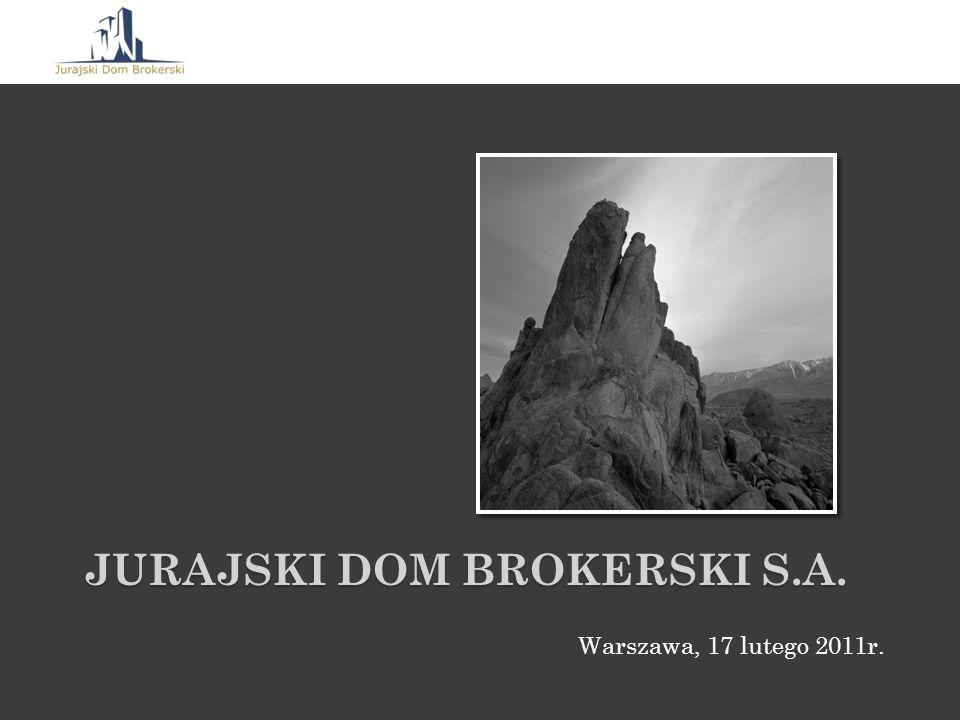 JURAJSKI DOM BROKERSKI S.A.