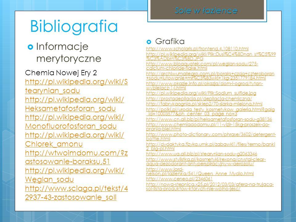 Bibliografia Informacje merytoryczne Sole w łazience Grafika