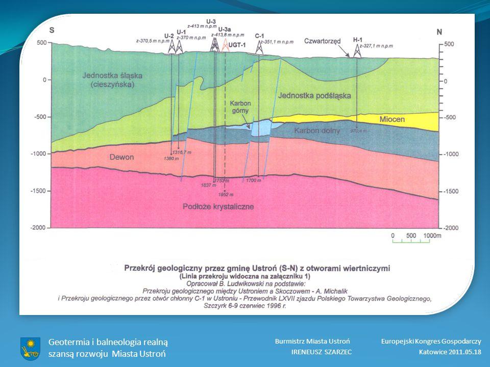Geotermia i balneologia realną szansą rozwoju Miasta Ustroń