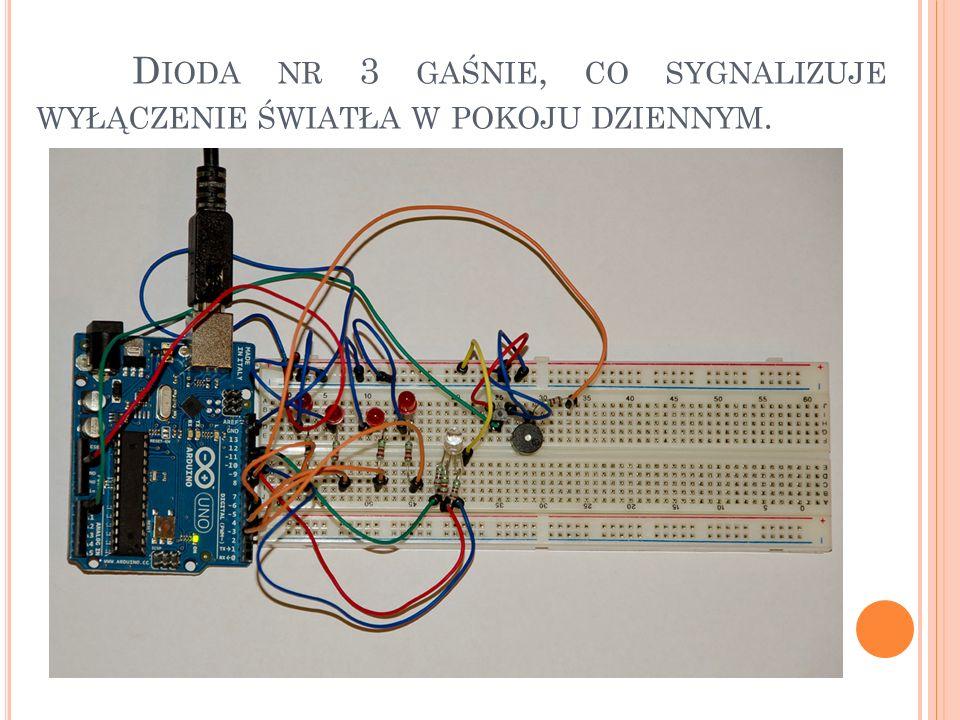 Dioda nr 3 gaśnie, co sygnalizuje wyłączenie światła w pokoju dziennym.
