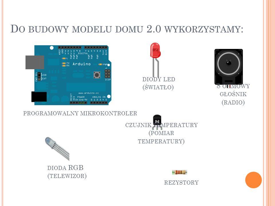 Do budowy modelu domu 2.0 wykorzystamy: