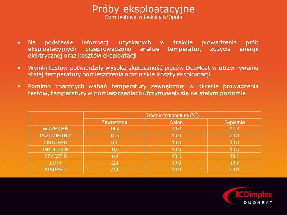 Próby eksploatacyjne Dom testowy w Leśnicy k/Opola