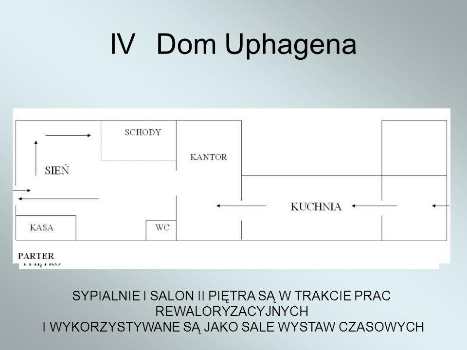 IV Dom Uphagena SYPIALNIE I SALON II PIĘTRA SĄ W TRAKCIE PRAC REWALORYZACYJNYCH.