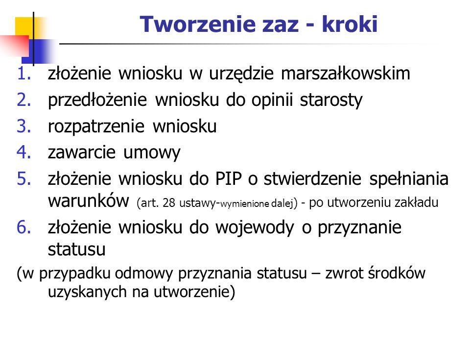 Tworzenie zaz - kroki złożenie wniosku w urzędzie marszałkowskim