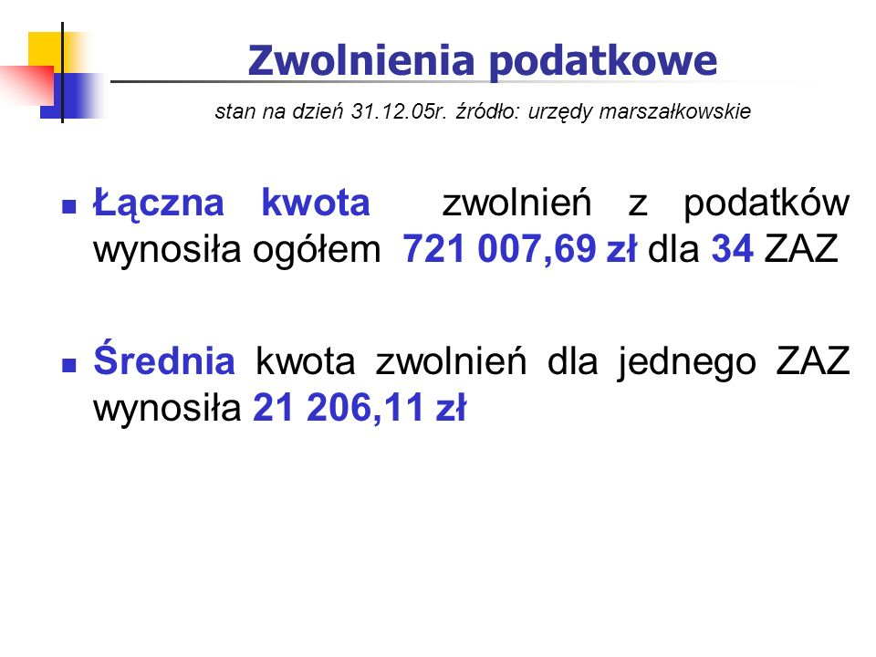 Zwolnienia podatkowe stan na dzień 31. 12. 05r